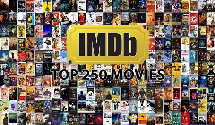 IMDB-top-250